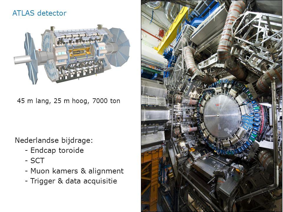 ATLAS detector 45 m lang, 25 m hoog, 7000 ton Nederlandse bijdrage: - Endcap toroide - SCT - Muon kamers & alignment - Trigger & data acquisitie