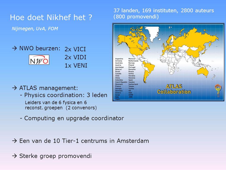 37 landen, 169 instituten, 2800 auteurs (800 promovendi) Hoe doet Nikhef het .