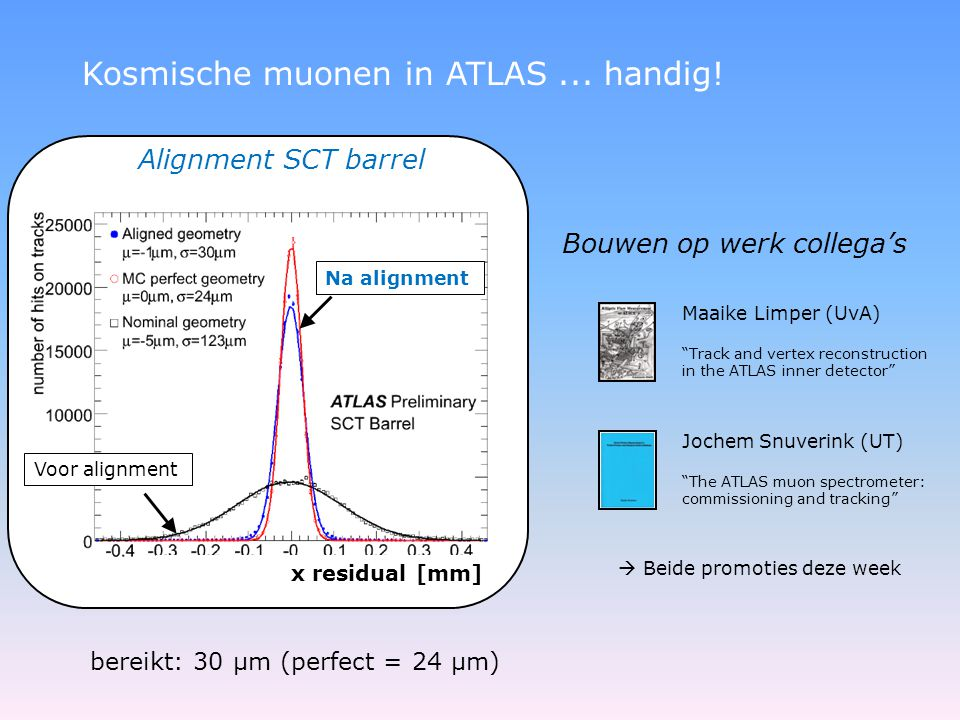 bereikt: 30 μm (perfect = 24 μm) Kosmische muonen in ATLAS... handig! x residual [mm] Bouwen op werk collega's Alignment SCT barrel Voor alignment Na