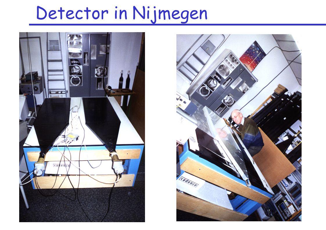 Detector in Nijmegen