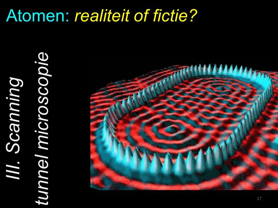17 Atomen: realiteit of fictie? III. Scanning tunnel microscopie