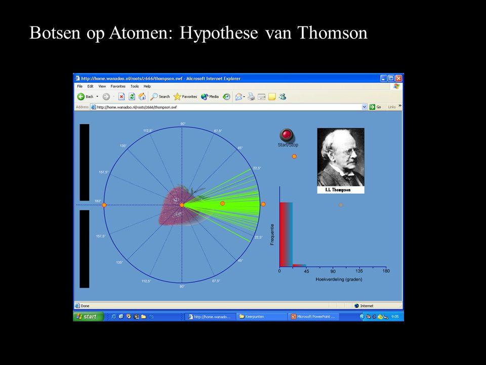 Botsen op Atomen: Hypothese van Thomson