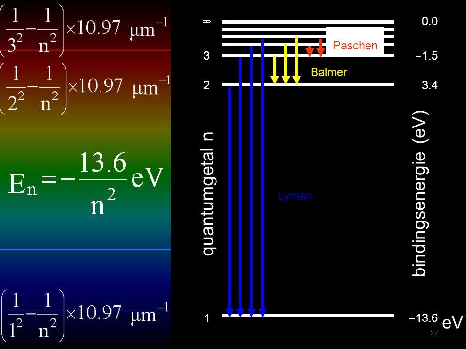 27 1 2 3   13.6  3.4  1.5 0.0 Balmer bindingsenergie (eV) quantumgetal n Paschen Lyman eV