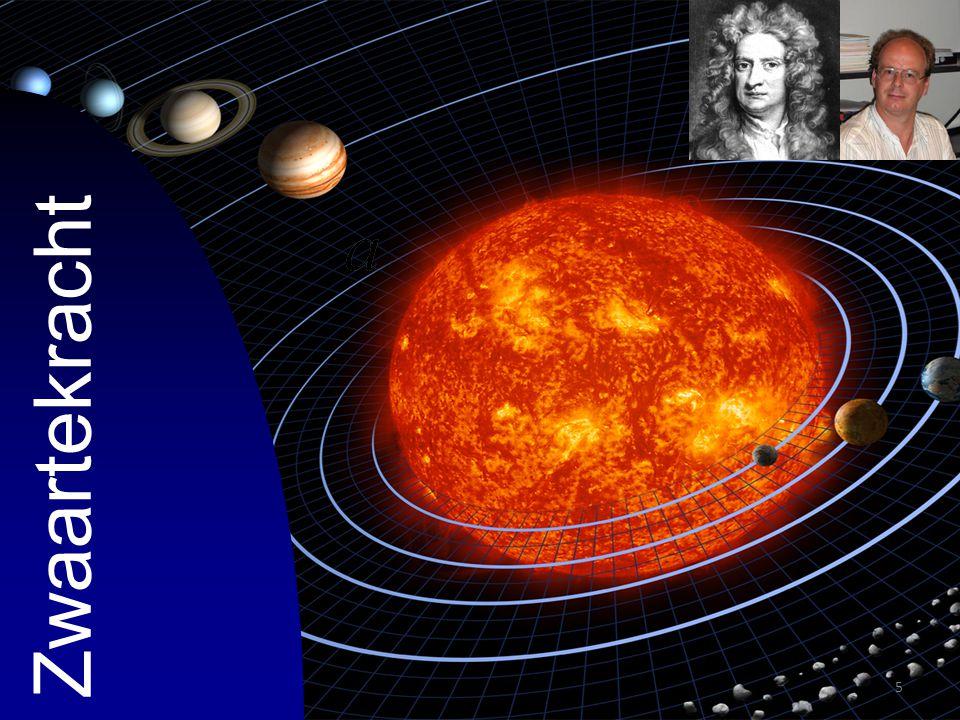 College Keerpunten Universiteit van Amsterdam 2004/2005 (Frank Linde)26 Bohr's atoom model 123 4 n = 5 Balmer serie