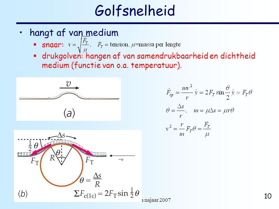 dr. H.J. Bulten Mechanica najaar 2007 10 Golfsnelheid hangt af van medium  snaar:  drukgolven: hangen af van samendrukbaarheid en dichtheid medium (