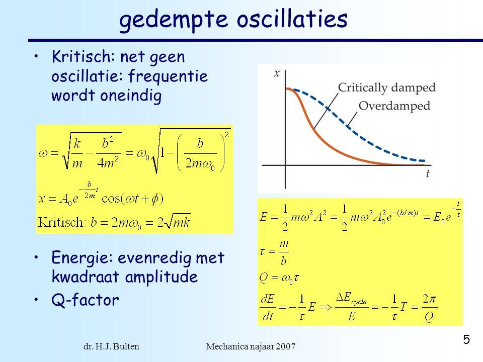 dr. H.J. Bulten Mechanica najaar 2007 5 gedempte oscillaties Kritisch: net geen oscillatie: frequentie wordt oneindig Energie: evenredig met kwadraat