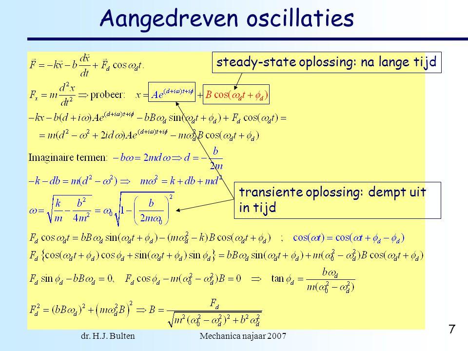 dr. H.J. Bulten Mechanica najaar 2007 7 Aangedreven oscillaties steady-state oplossing: na lange tijd transiente oplossing: dempt uit in tijd