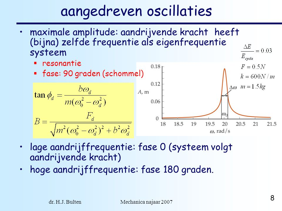 dr. H.J. Bulten Mechanica najaar 2007 8 aangedreven oscillaties maximale amplitude: aandrijvende kracht heeft (bijna) zelfde frequentie als eigenfrequ