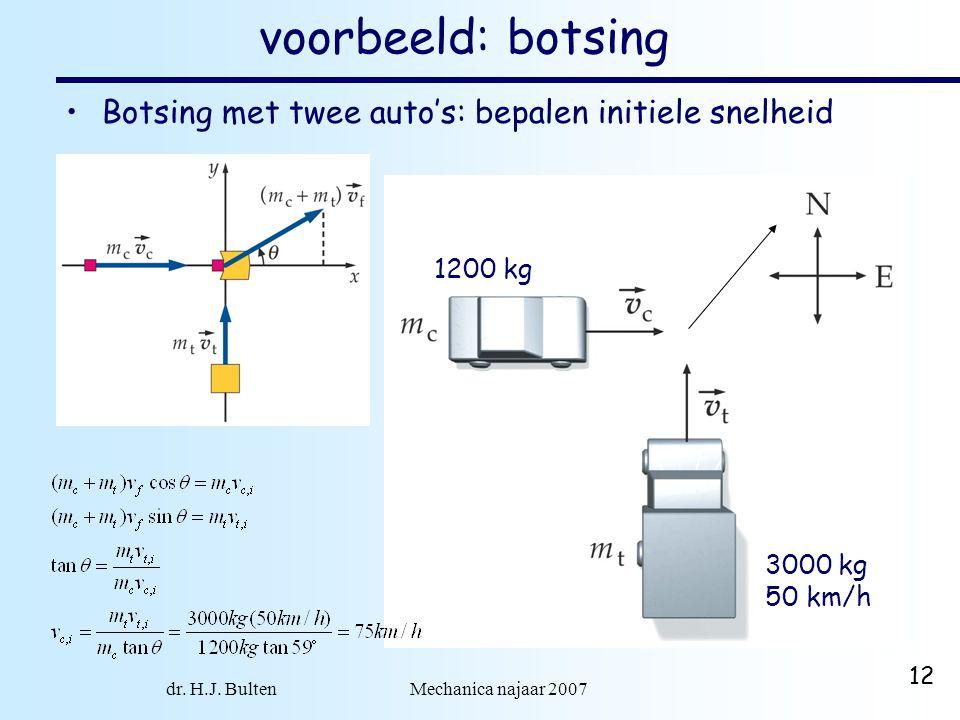 dr. H.J. Bulten Mechanica najaar 2007 12 voorbeeld: botsing Botsing met twee auto's: bepalen initiele snelheid 1200 kg 3000 kg 50 km/h
