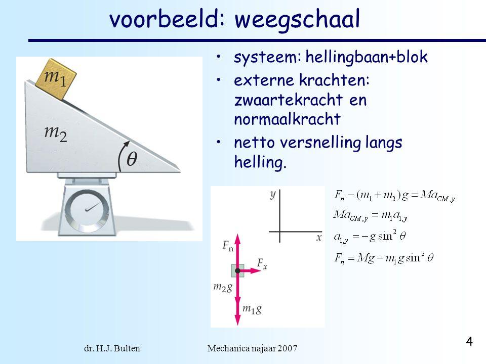 dr. H.J. Bulten Mechanica najaar 2007 4 voorbeeld: weegschaal systeem: hellingbaan+blok externe krachten: zwaartekracht en normaalkracht netto versnel