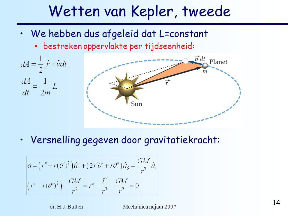 dr. H.J. Bulten Mechanica najaar 2007 14 Wetten van Kepler, tweede We hebben dus afgeleid dat L=constant  bestreken oppervlakte per tijdseenheid: Ver