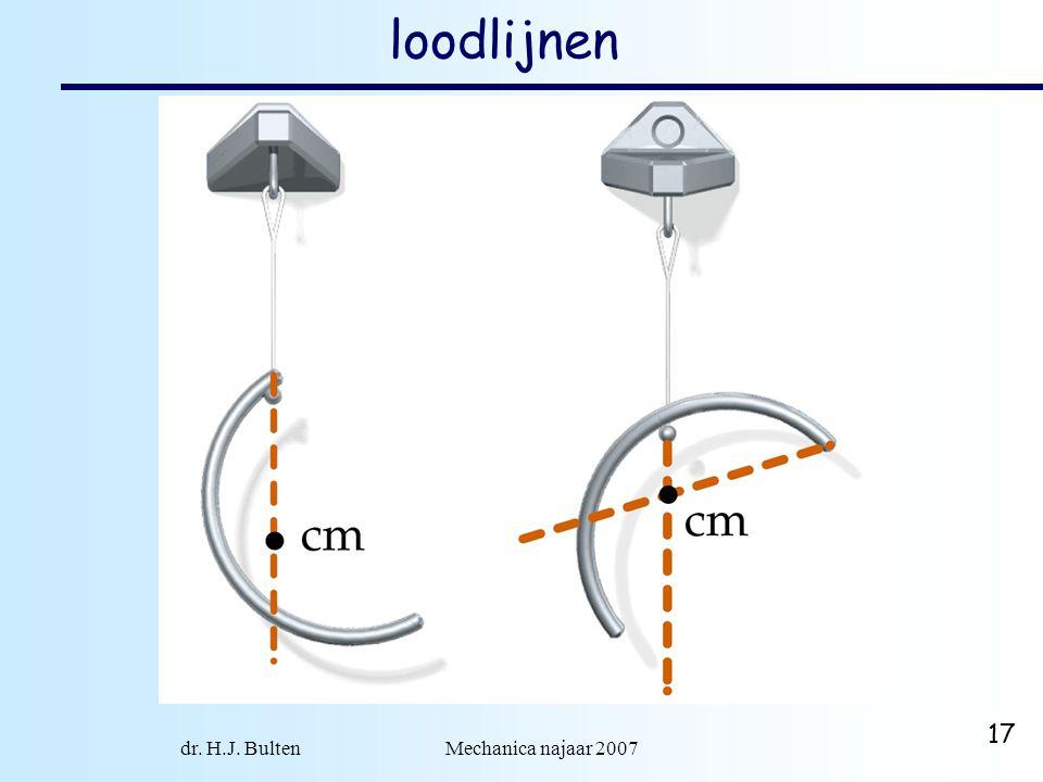 dr. H.J. Bulten Mechanica najaar 2007 17 loodlijnen