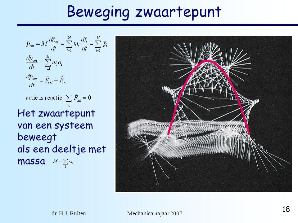 dr. H.J. Bulten Mechanica najaar 2007 18 Beweging zwaartepunt Het zwaartepunt van een systeem beweegt als een deeltje met massa