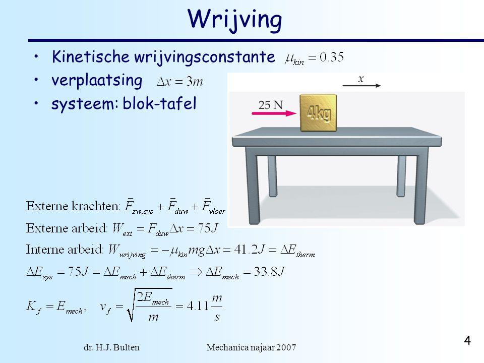 dr. H.J. Bulten Mechanica najaar 2007 4 Wrijving Kinetische wrijvingsconstante verplaatsing systeem: blok-tafel
