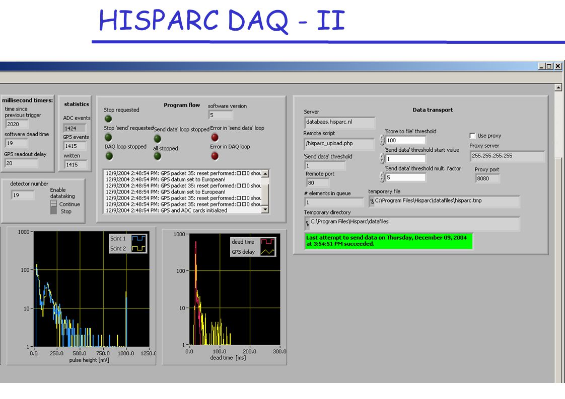Hisparc data Vragen over single spectrum  Hoe interpreteren.