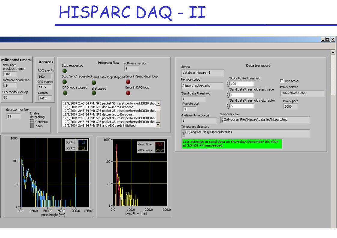 HISPARC DAQ - II