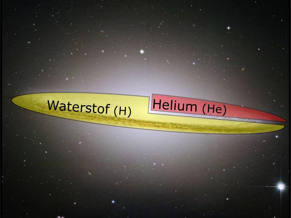waterstof helium