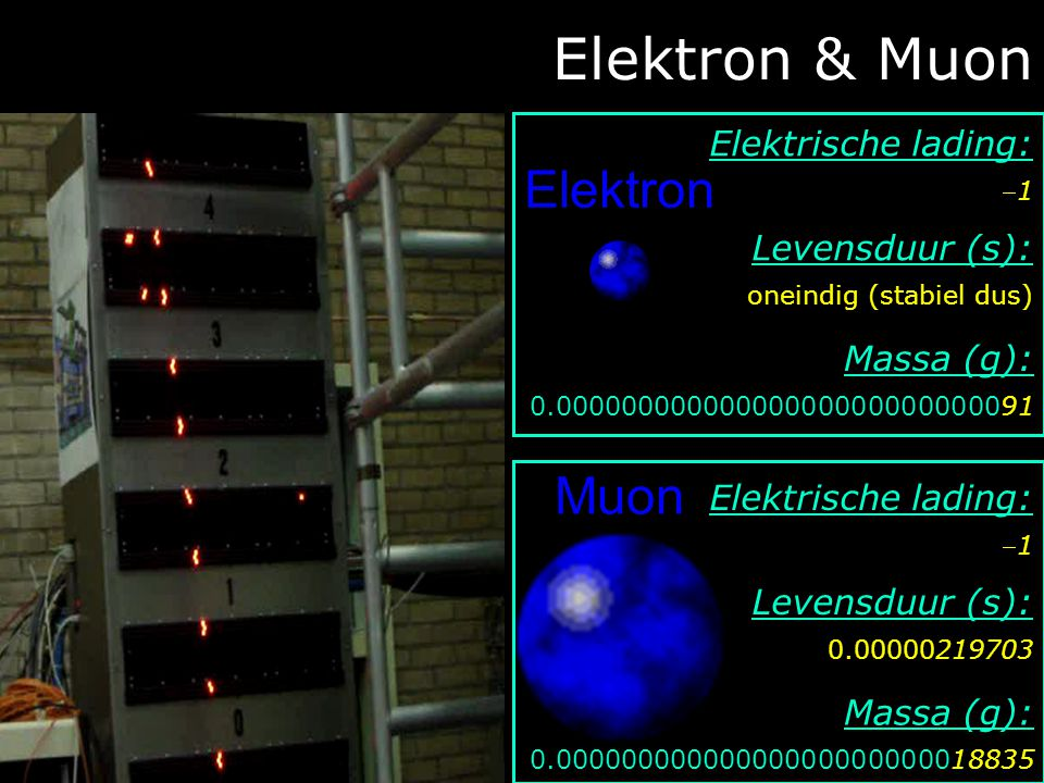 Een 'zwaar' elektron: het muon