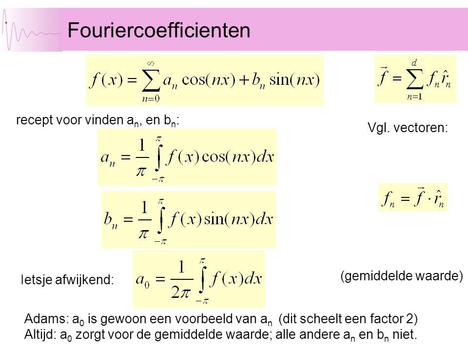 Even en oneven functies even: f(x)=f(-x)vb: cos(x) oneven: f(x)=-f(-x)vb: sin(x) f(x) willekeurig: dan f(x)=f e (x)+f o (x) met f e (x) even: f e (x)=[f(x)+f(-x)]/2 en f o (x) oneven: f o (x)=[f(x)-f(-x)]/2 oneven functie: Fourier alleen sinus even functie: Fourier alleen cosinus (+gemiddelde)