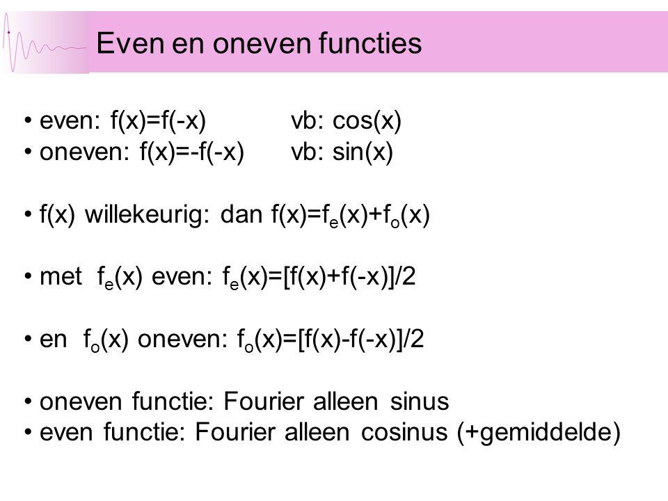Even en oneven functies even: f(x)=f(-x)vb: cos(x) oneven: f(x)=-f(-x)vb: sin(x) f(x) willekeurig: dan f(x)=f e (x)+f o (x) met f e (x) even: f e (x)=