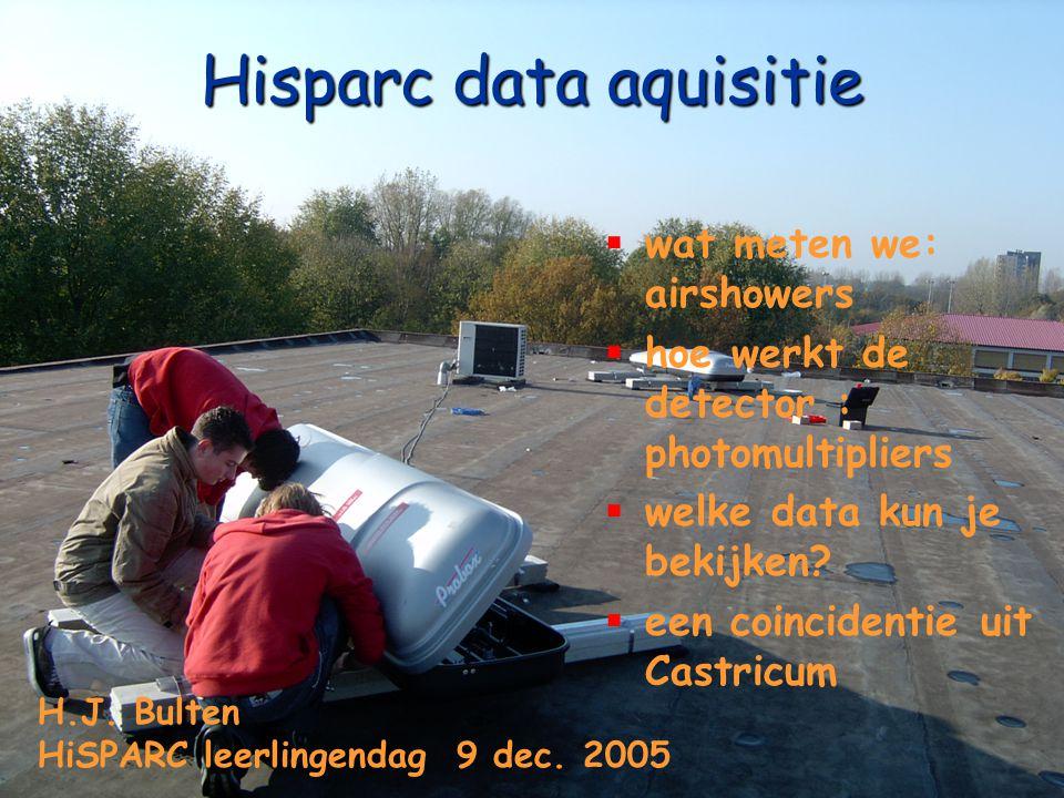 Hisparc data aquisitie  wat meten we: airshowers  hoe werkt de detector : photomultipliers  welke data kun je bekijken?  een coincidentie uit Cast