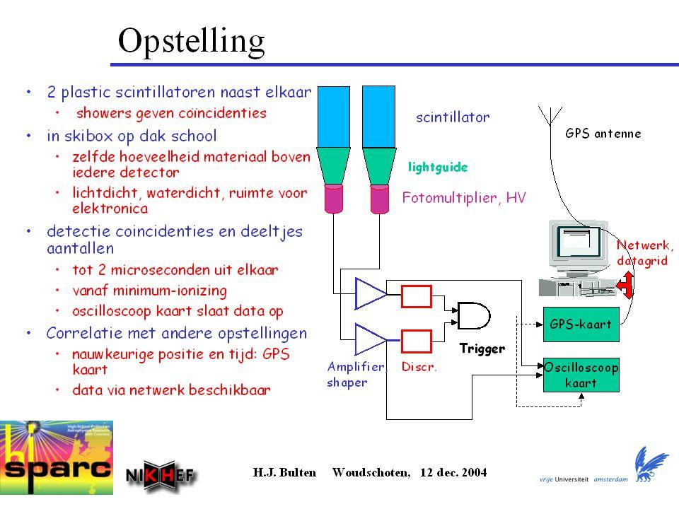Fotomultiplicator buis Hoe werkt de fotomultiplier.