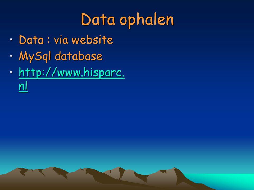 Data : via websiteData : via website MySql databaseMySql database http://www.hisparc. nlhttp://www.hisparc. nlhttp://www.hisparc. nlhttp://www.hisparc
