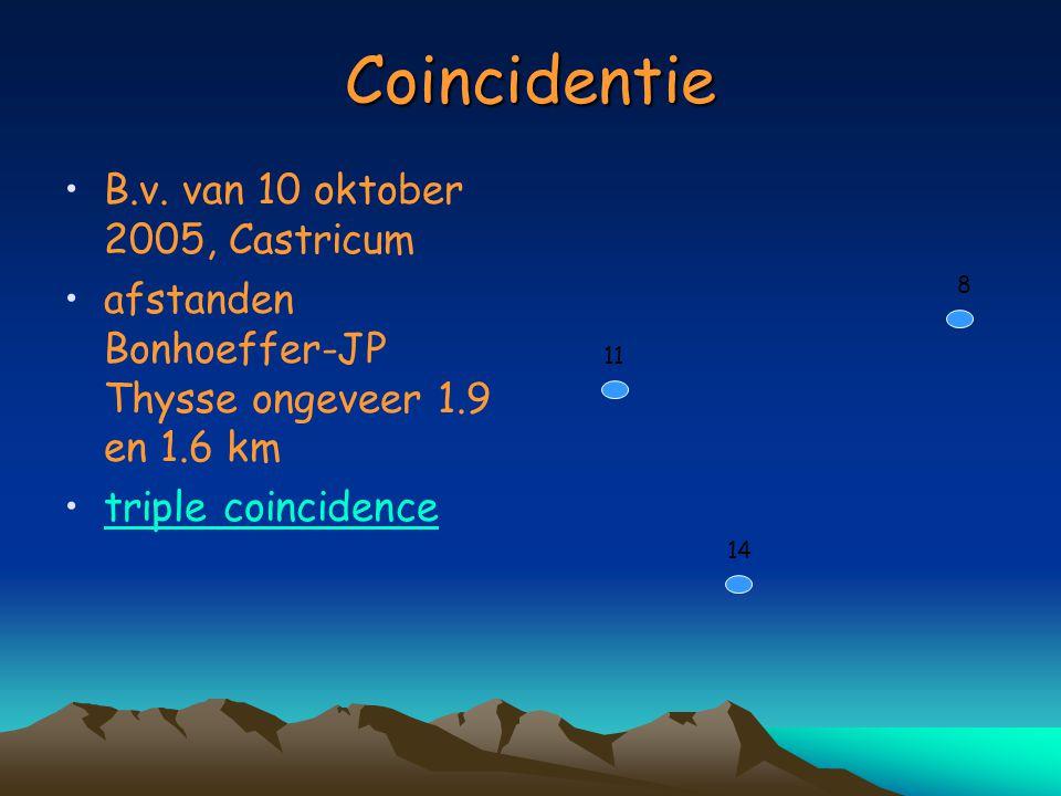 Coincidentie