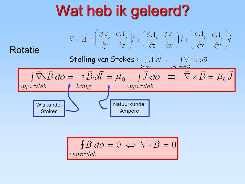 Wat heb ik geleerd? Wiskunde: Stokes Natuurkunde: Ampère Rotatie