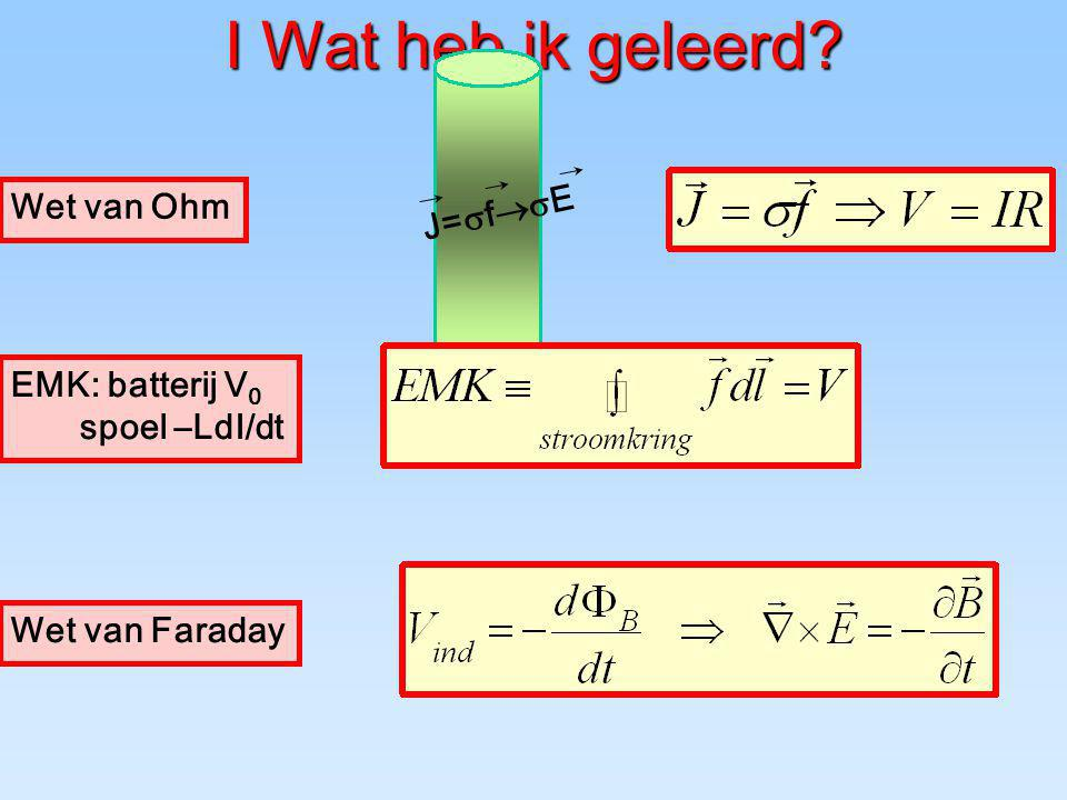 I Wat heb ik geleerd? Wet van Ohm J=  f  E EMK: batterij V 0 spoel –LdI/dt Wet van Faraday