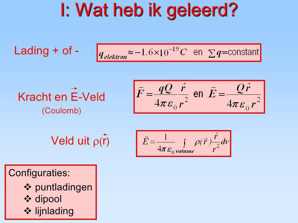 I: Wat heb ik geleerd? Veld uit  ( r ) Kracht en E-Veld (Coulomb) Lading + of - Configuraties:  puntladingen  dipool  lijnlading