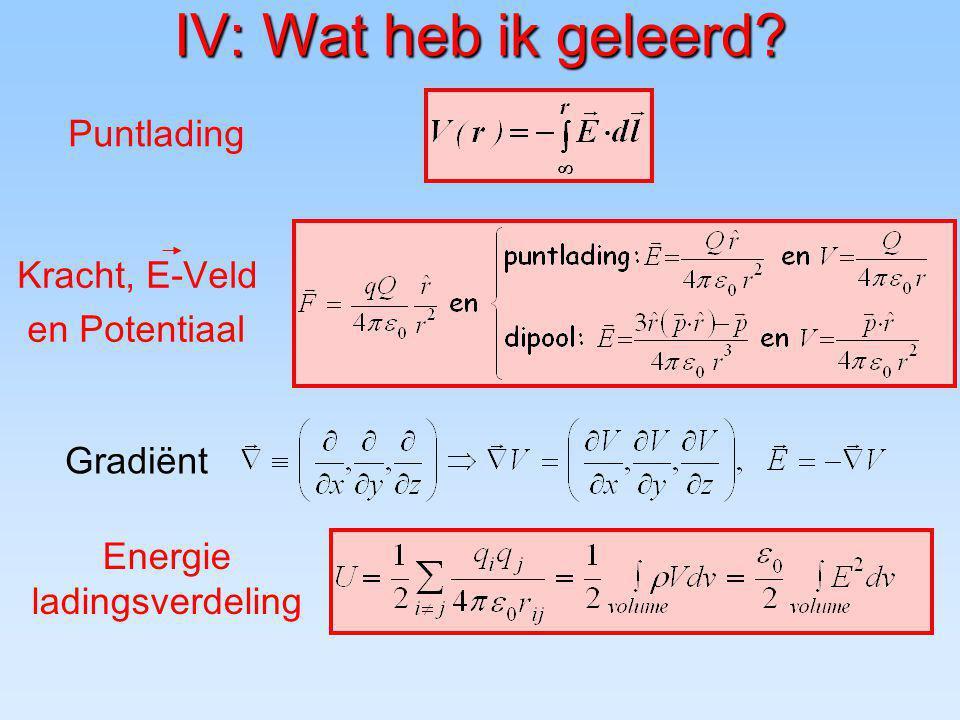 IV: Wat heb ik geleerd? Kracht, E-Veld en Potentiaal Gradiënt Energie ladingsverdeling Puntlading