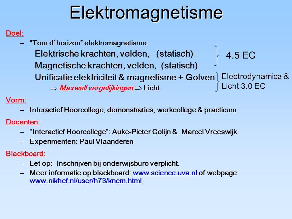 """Elektromagnetisme Doel: –""""Tour d`horizon"""" elektromagnetisme: Elektrische krachten, velden, (statisch) Magnetische krachten, velden, (statisch) Unifica"""