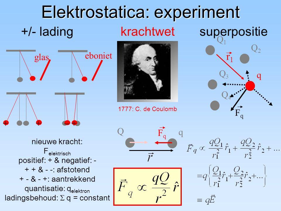 Elektrostatica: experiment +/- lading glas eboniet + + +  nieuwe kracht: F elektrisch positief: + & negatief: - + + & - -: afstotend + - & - +: aantr