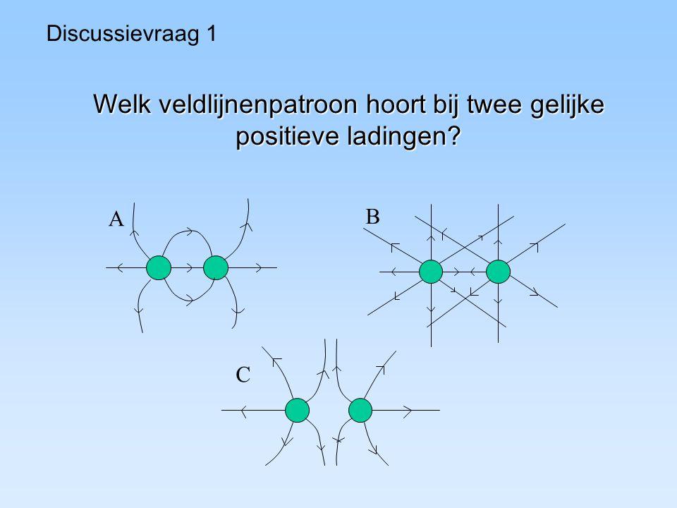 Welk veldlijnenpatroon hoort bij twee gelijke positieve ladingen? A B C Discussievraag 1