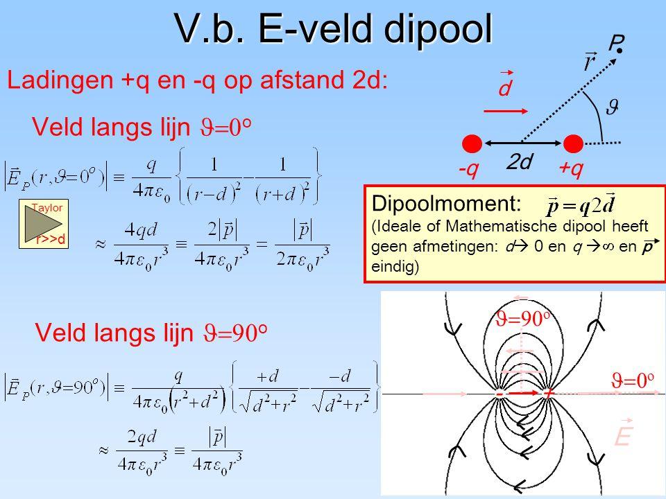 V.b. E-veld dipool Veld langs lijn  o Ladingen +q en -q op afstand 2d: -q+q 2d P d - +  o 9o9o E r>>d Taylor Veld langs lijn  o Dipoolmomen