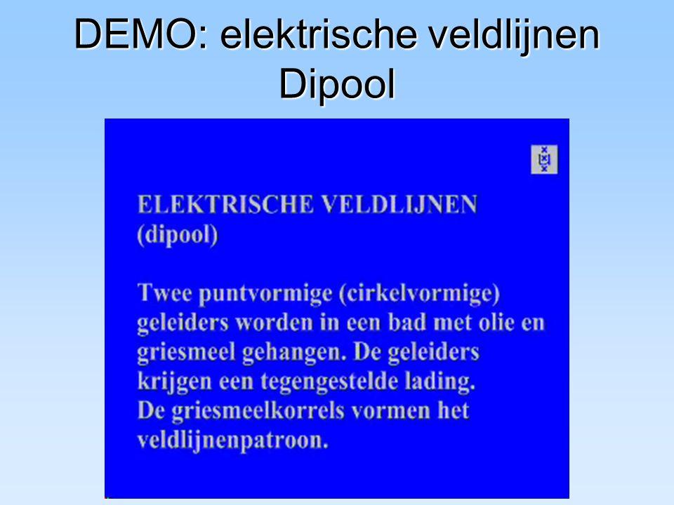 DEMO: elektrische veldlijnen Dipool