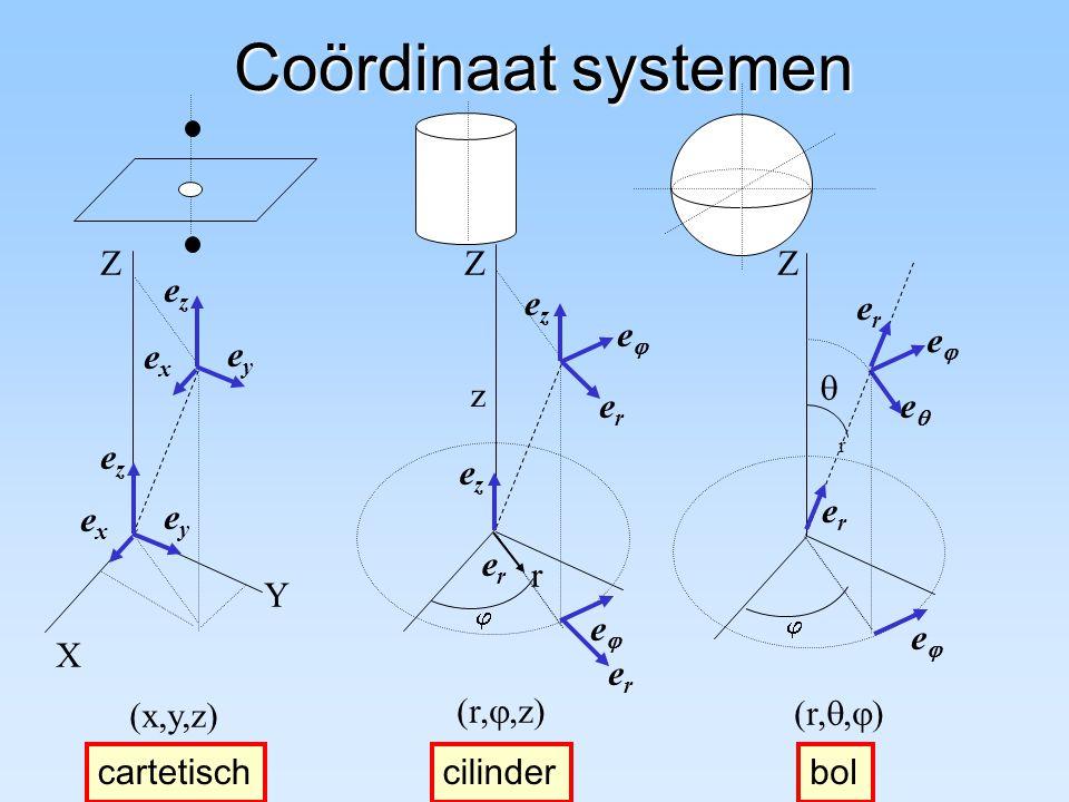 Coördinaat systemen ee z r r ee Z ee  Z Y X ezez eyey exex ezez erer Z ee   erer (x,y,z) (r, ,z) (r, ,  ) ezez erer ee ezez eyey exex