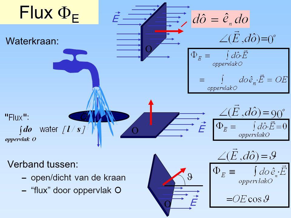 """Flux  E O E O E O E O Verband tussen: –open/dicht van de kraan –""""flux"""" door oppervlak O Waterkraan:"""