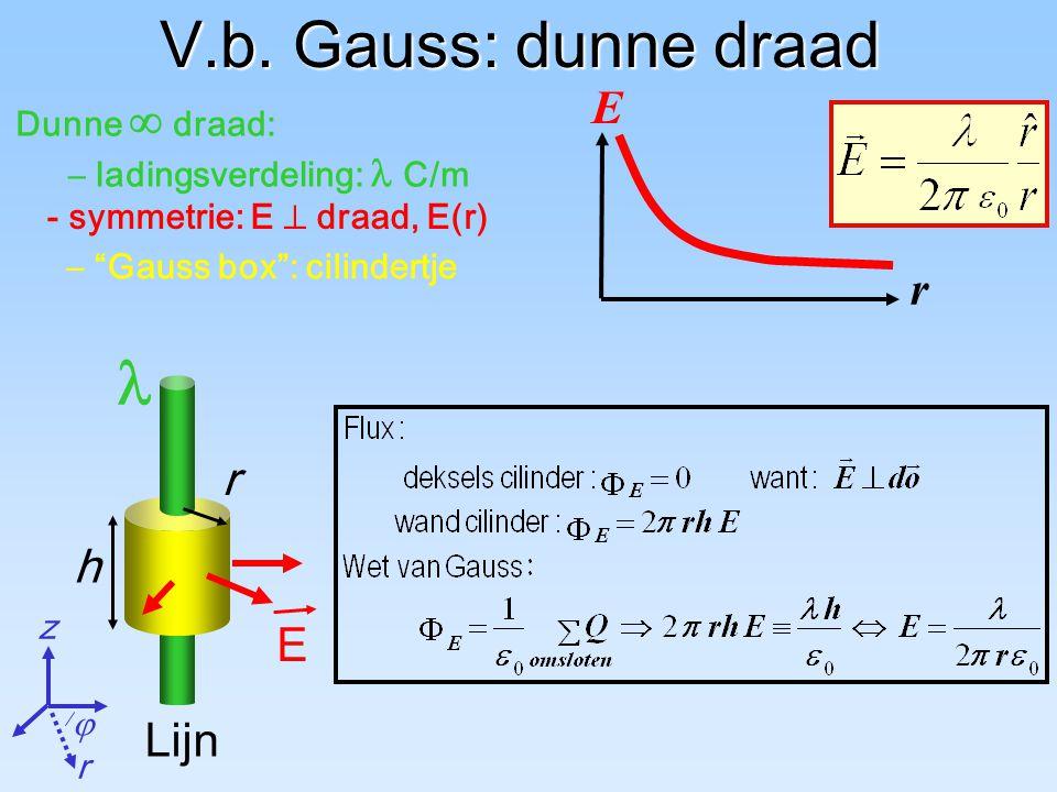 "Dunne  draad: – ladingsverdeling: C/m Lijn V.b. Gauss: dunne draad – ""Gauss box"": cilindertje h r r E  r E - symmetrie: E  draad, E(r) z"