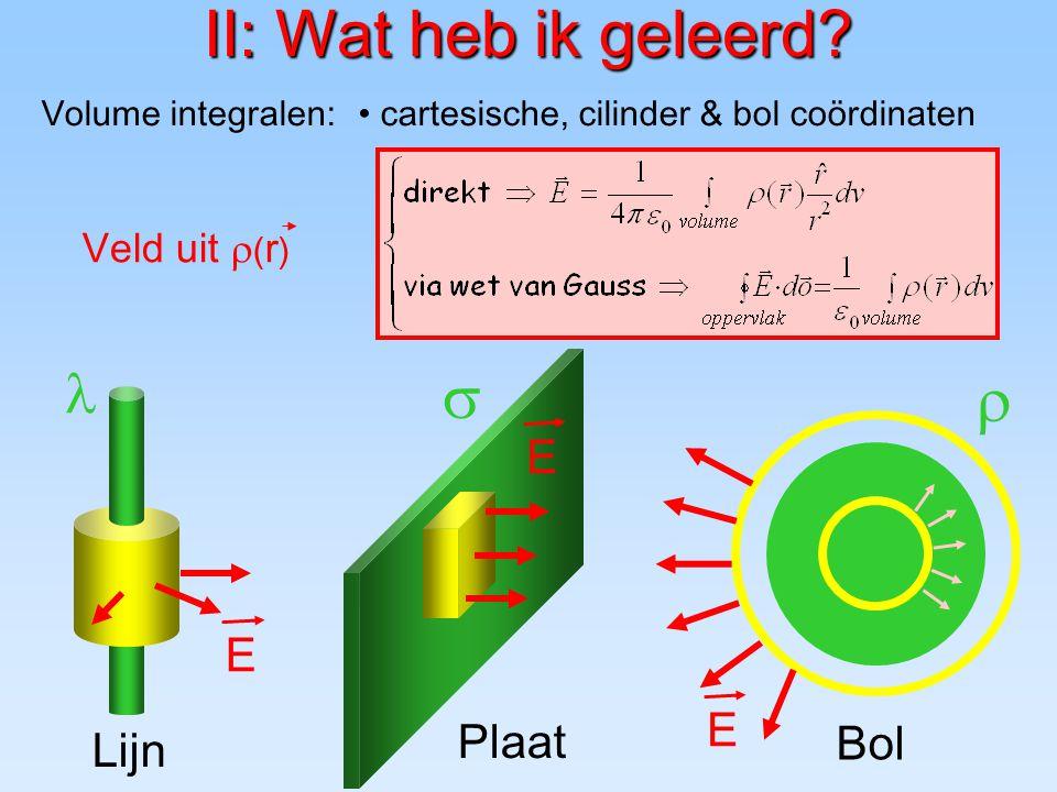 II: Wat heb ik geleerd? Veld uit  ( r ) Volume integralen: cartesische, cilinder & bol coördinaten Lijn E  Plaat E  Bol E