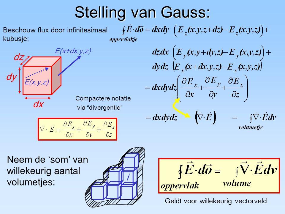 """Stelling van Gauss: dx dy E(x+dx,y,z) dz E(x,y,z) Beschouw flux door infinitesimaal kubusje: Compactere notatie via """"divergentie"""" i Neem de 'som' van"""