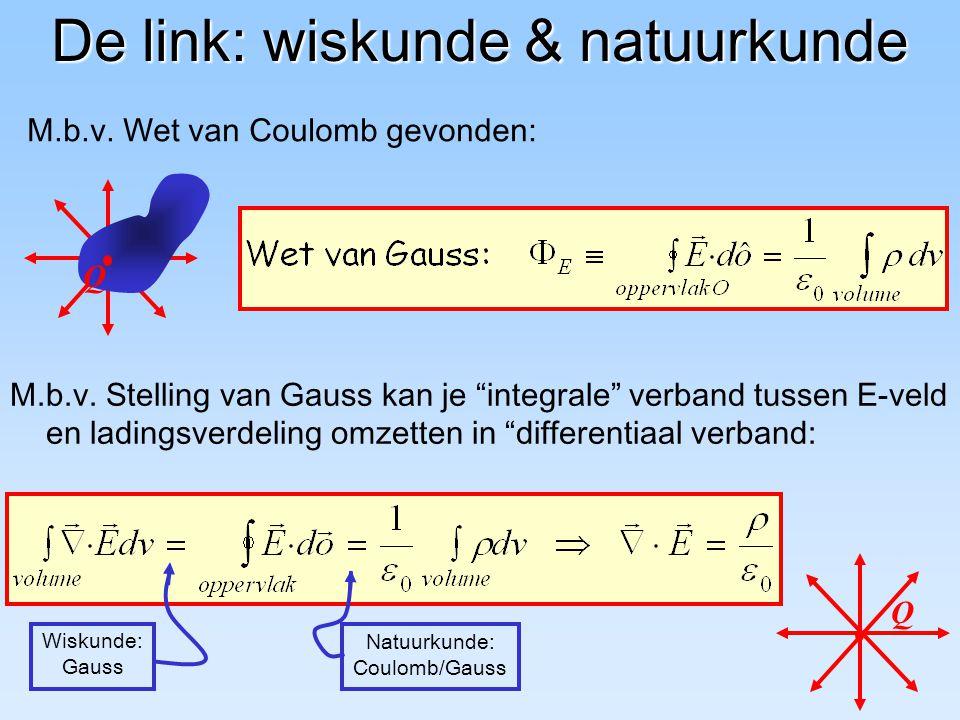 "De link: wiskunde & natuurkunde M.b.v. Stelling van Gauss kan je ""integrale"" verband tussen E-veld en ladingsverdeling omzetten in ""differentiaal verb"