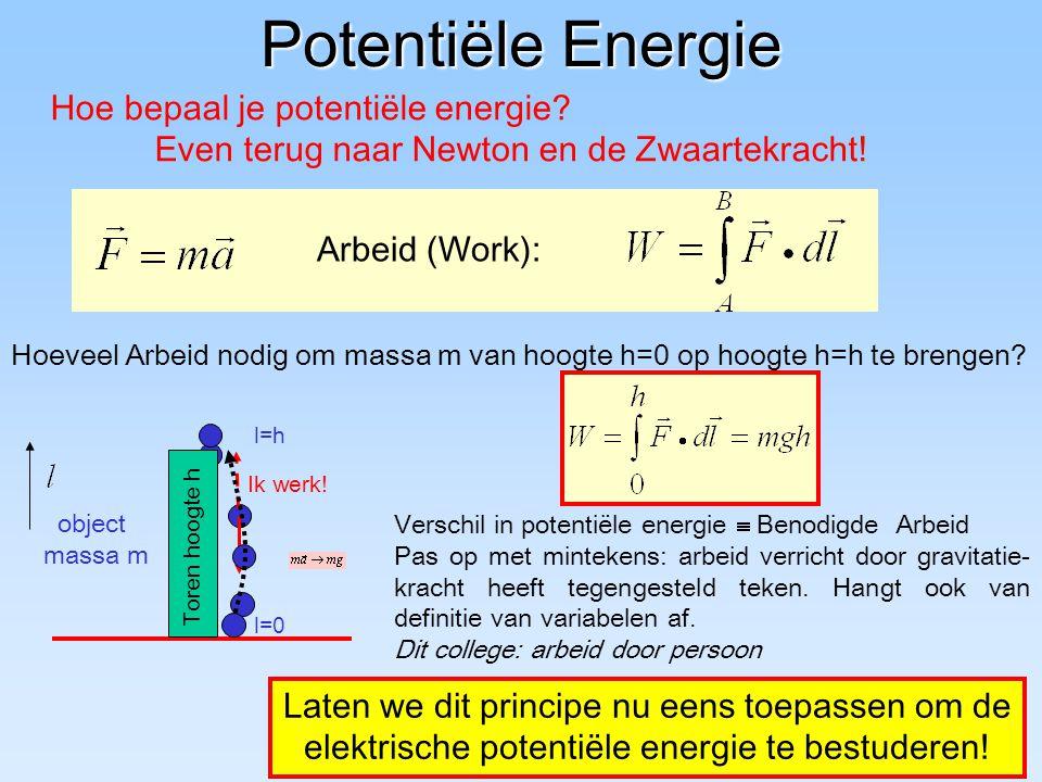 Ik werk! Potentiële Energie Hoe bepaal je potentiële energie? Even terug naar Newton en de Zwaartekracht! Arbeid (Work): Laten we dit principe nu eens