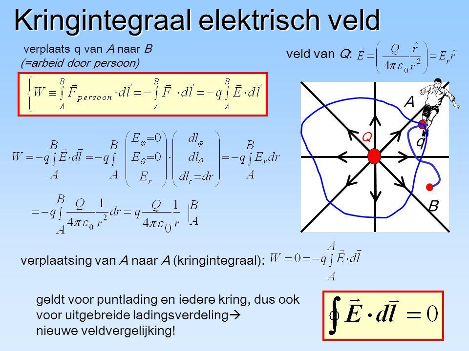 Kringintegraal elektrisch veld verplaats q van A naar B (=arbeid door persoon) Q q A B verplaatsing van A naar A (kringintegraal): geldt voor puntladi