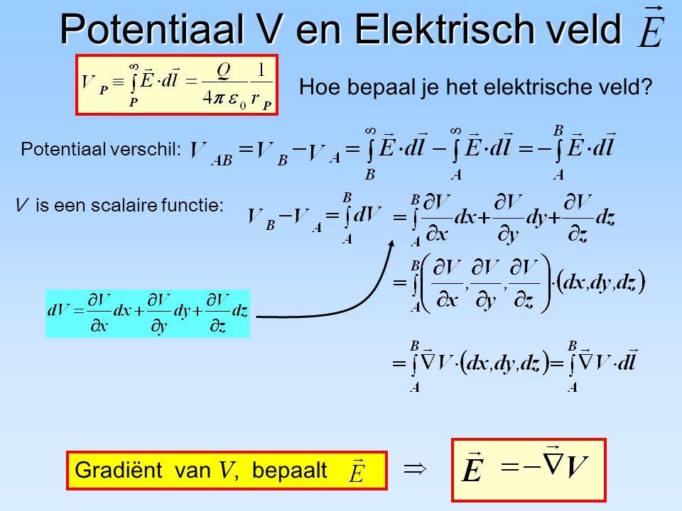 Potentiaal V en Elektrisch veld Potentiaal verschil: V is een scalaire functie: Gradiënt van V, bepaalt Hoe bepaal je het elektrische veld?