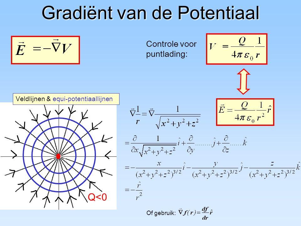 Gradiënt van de Potentiaal Controle voor puntlading: Veldlijnen & equi-potentiaallijnen Q<0 Of gebruik: