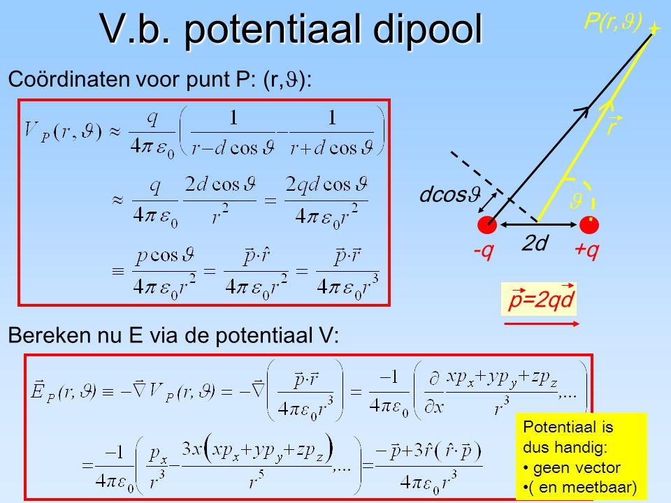 V.b. potentiaal dipool Bereken nu E via de potentiaal V: -q+q 2d p=2qd P(r, ) r Coördinaten voor punt P: (r, ): dcos Potentiaal is dus handig: geen ve