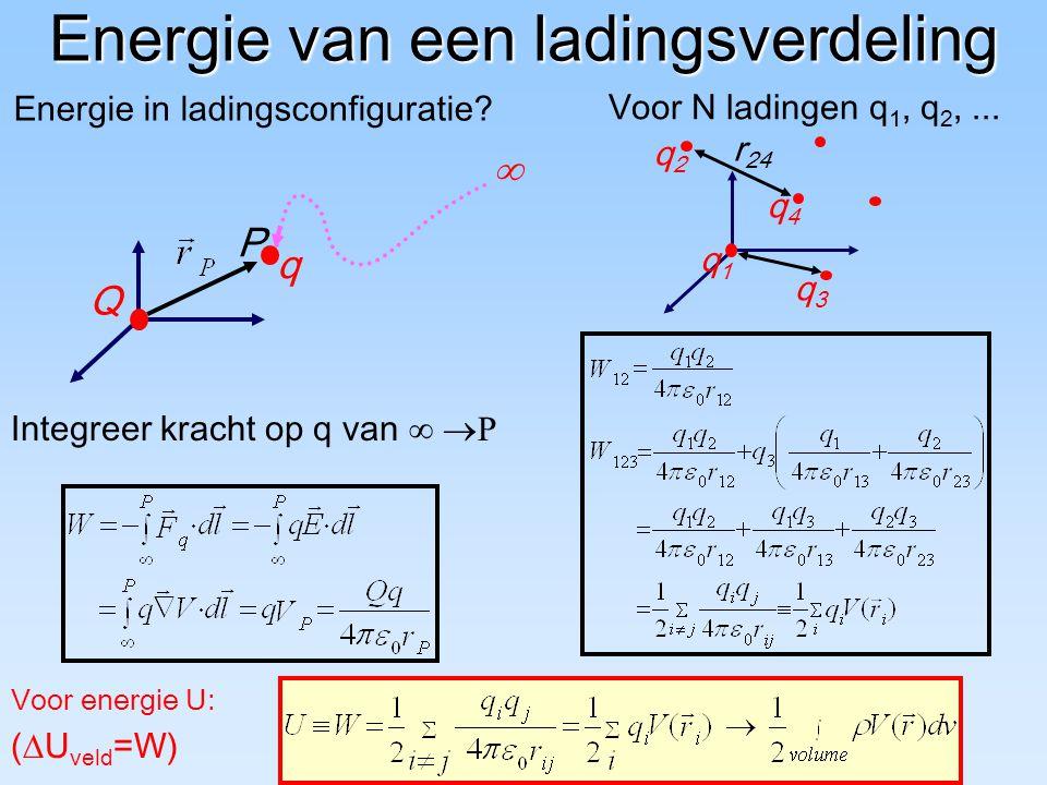 Energie van een ladingsverdeling Voor energie U: (  U veld =W) q1q1 q2q2 q4q4 q3q3 r 24 Voor N ladingen q 1, q 2,... Energie in ladingsconfiguratie?