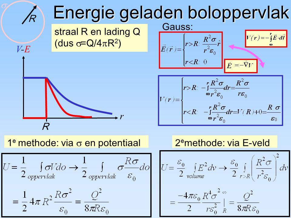 Energie geladen boloppervlak R r V-EV-E straal R en lading Q (dus  =Q/4  R 2 ) R  1 e methode: via  en potentiaal2 e methode: via E-veld Gauss:
